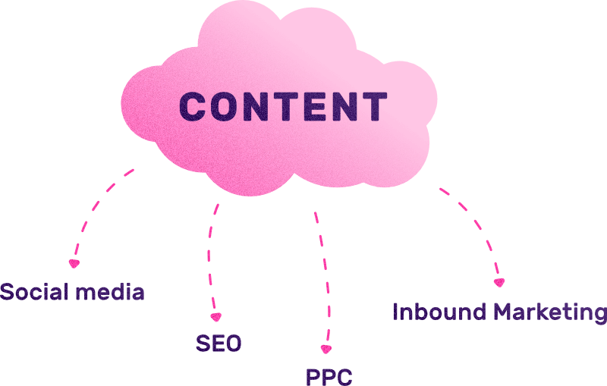 content-guide-content